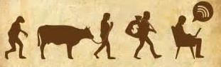 L'évolution du commerce de l'Antiquité à aujourd'hui