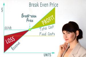 Calculer et utiliser ses coûts de revient